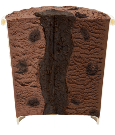 Ben Jerry's What-a-lotta Chocolate chocolade core